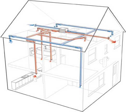 Cheshire plumbing and heating ventilation services for Pool ventilation design